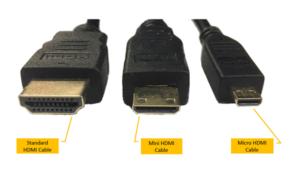 HDMI 端子